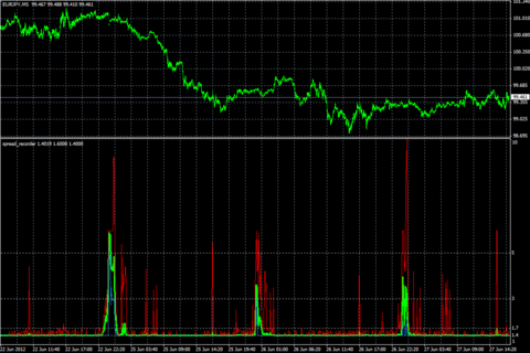 eurjpy_spread.png